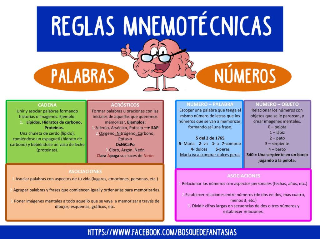 reglas mnemotecnicas
