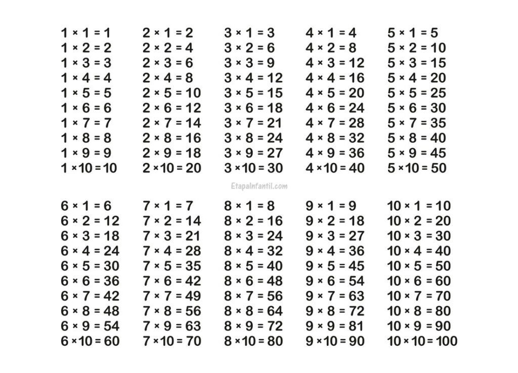 tablas-multiplicar